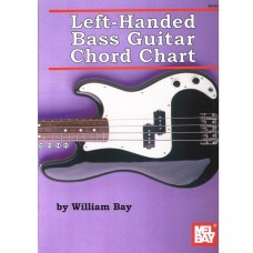 Left-Handed Bass Guitar Chord Chart